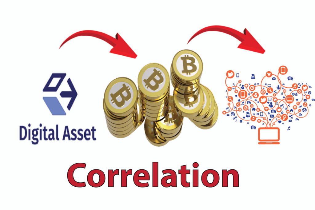 The Truth Of Correlation (Between Crypto And Digital Asset)