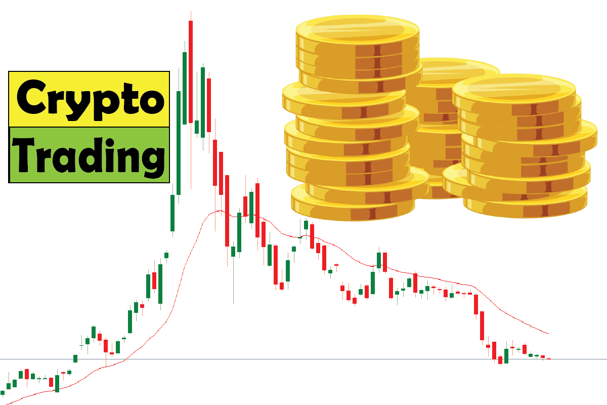CryptoCurrency CFDs Trading Guide (A to Z Trading Guide)