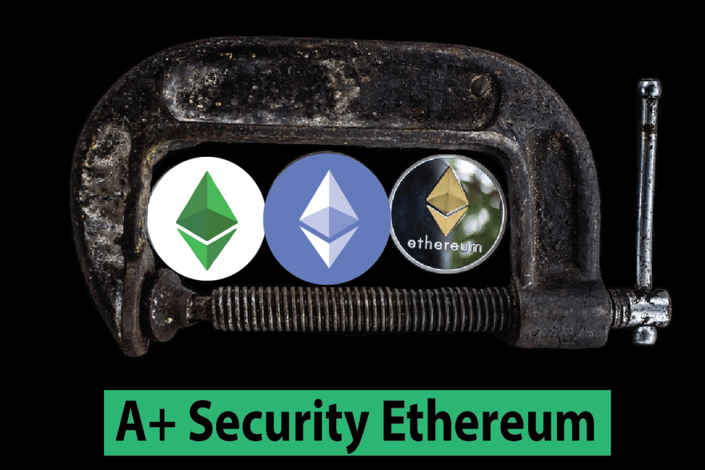 A+ Security Ratings for Ethereum Applications