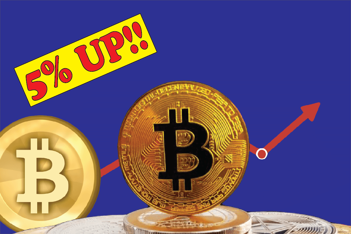 Bitcoin's Price Gain of 5% after untoward Killing of Iranian Official