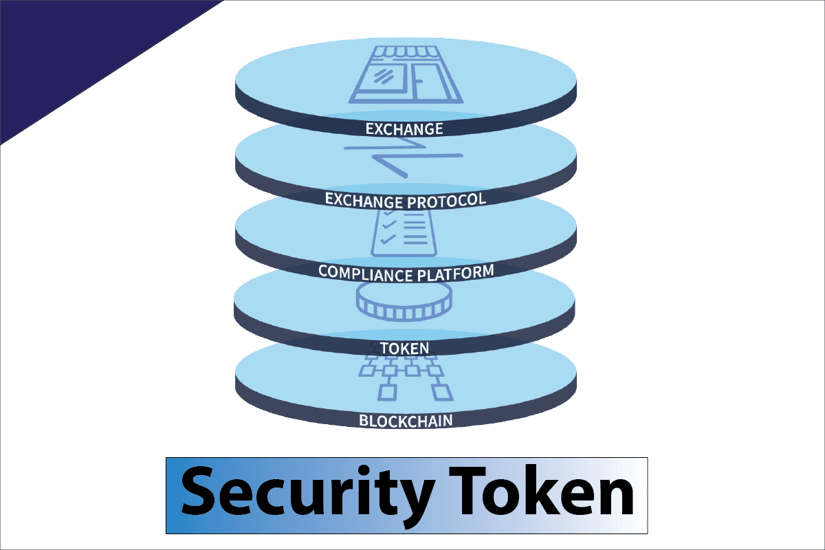 Security Token Offering could be the investment vehicle