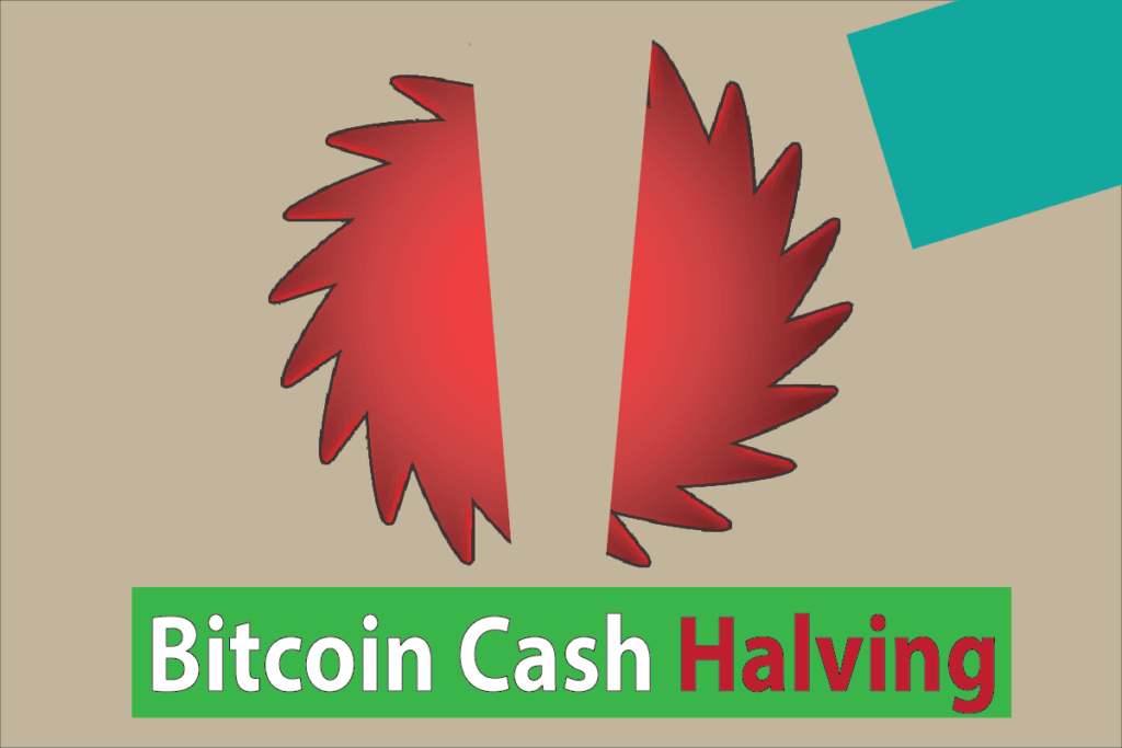 Effect of Halving event on Bitcoin Cash on Miner Profitability