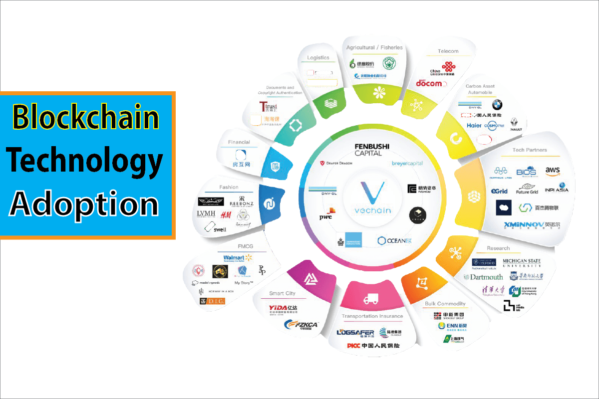 Blockchain Technology Adoption paves the way for VeChain