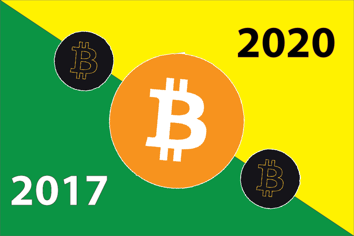 Whether 2017 returns to Bitcoin market again?