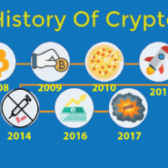 What is CryptoCurrency? A Complete Beginners Guide to All